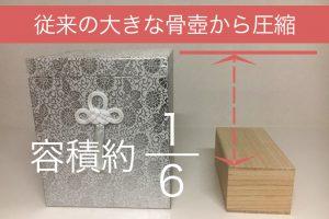 粉骨の費用・料金   コンパクトパッケージ